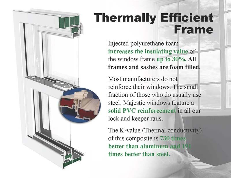 Thermally efficient window frame